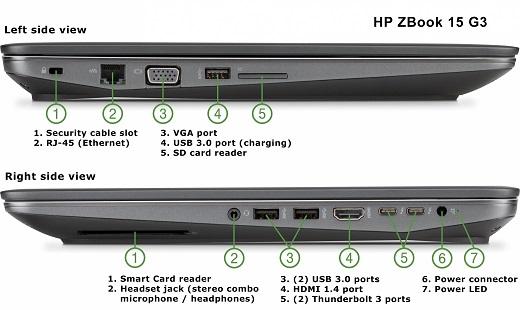 HP ZBook 15 G3 (9)